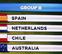 Holanda, Chile y Australia, rivales de España en el grupo B