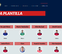 Todo lo que necesitas saber sobre la temporada de Osasuna en Primera