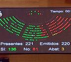 El Senado aprueba la reforma educativa sólo con los votos del PP