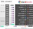 El Osasuna-Celta, el día 18 a las 18.30 horas