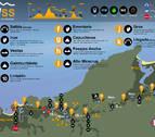 La participación de la Behobia-San Sebastián se reduce a 31.276 corredores