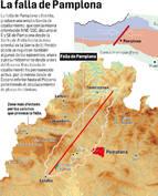 ¿Por qué se producen terremotos en la Comarca? Así es la falla de Pamplona