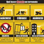 Qué hacer durante y después de un terremoto