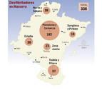 Navarra cuenta con más de 336 desfibriladores localizados en 91 municipios