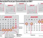 Los navarros tienen que trabajar 181 días al año para pagar sus impuestos