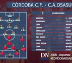 Diego cambia de sistema ante el Córdoba con Xisco como referencia ofensiva