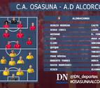 Diego Martínez saca toda la artillería con los tres delanteros en el once contra el Alcorcón