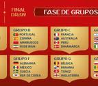 Krasnodar será la sede de España en el Mundial de Rusia