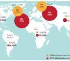 Asia y Oceanía registran los mayores crecimientos de ventas desde 2008