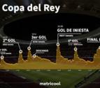La magia de Iniesta se impuso en Twitter a las polémicas durante la final de Copa