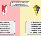 Granada-Cádiz, un derbi andaluz entre dos equipos a la baja