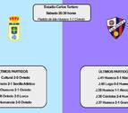 Oviedo-Huesca, la esperanza de los asturianos es que se enfrentan a un equipo ya ascendido