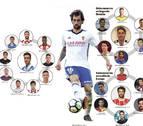La diáspora: futbolistas navarros que compiten lejos de casa