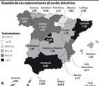 Navarra tendrá 621.520€ del Estado para subvencionar el coche eléctrico