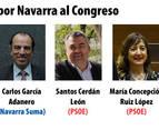 Último escaño de 'foto finish' en Navarra entre PSN y Bildu