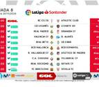 El Osasuna-Villarreal se jugará el domingo 6 de octubre a las 16 horas