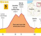 El Tour 2020, por la Larra-Larrau
