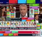 Los mejores 'memes' de la jornada electoral en España