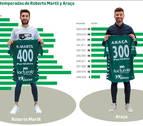 Las cifras redondas de Roberto Martil y Araça