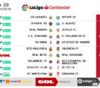El Osasuna-Valladolid se jugará el 18 de enero, sábado, a las 18:30 horas