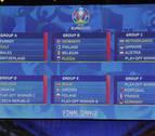 Grupo asequible para España en la Eurocopa 2020
