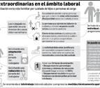 Guías laborales de la pandemia del coronavirus