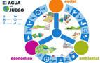 El Consorcio de Residuos lanza un programa virtual por la reducción de desechos
