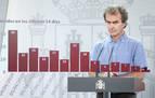 Sanidad actualiza los datos y cifra en 28.315 las personas fallecidas