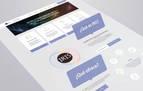 Iris, la plataforma virtual con carácter piloto del Polo de Innovación Digital