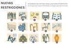 Estas son las restricciones que ya estaban en vigor en Navarra y que se prorrogan 14 días
