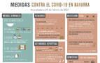 Nueva orden foral en Navarra: mascarilla para correr sin distancia y otras 8 novedades de aforos