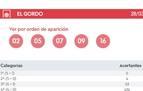 Un boleto de 2ª categoría validado en Tafalla gana 37.550,14 € en el Gordo de la Primitiva