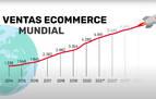 El comercio de Navarra muestra un bajo nivel de digitalización
