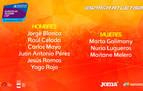 Maitane Melero, seleccionada para la Copa de Europa de 10.000 metros
