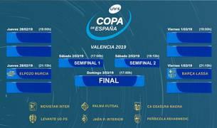 Cuadro previo al sorteo de la Copa de España Valencia 2019.