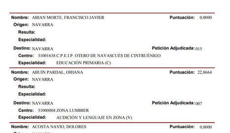 Publicada la adjudicación provisional de destinos de maestros en Navarra