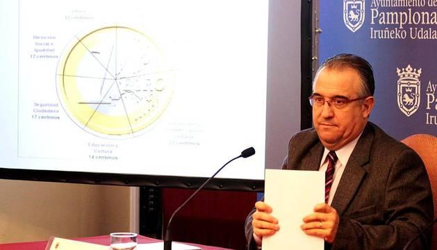 Presentación del anteproyecto de los presupuestos