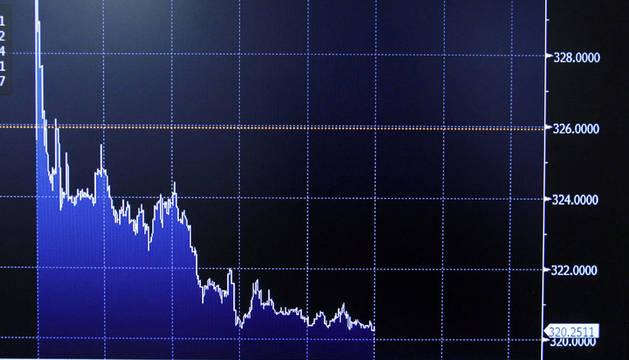 La Bolsa española no defraudó en su primera sesión del año, en la que su índice selectivo Ibex subió un 1,84 % y recuperó el nivel de los 8.700 puntos. Sin embargo, en la apertura de hoy, bajó un 0,02% por las pérdidas de varios bancos.