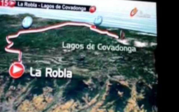 Vuelta Ciclista a España 2012
