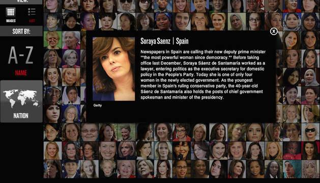 Imagen de las mujeres más valientes del mundo de un reportaje realizado por Newsweek