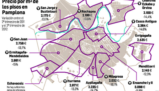 El metro cuadrado de un piso cuesta casi mil euros menos for Que cuesta reformar un piso