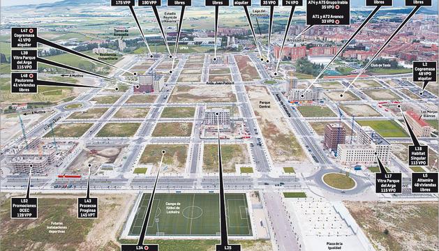 Plano del nuevo desarrollo del barrio Lezkairu-Arrosadía.