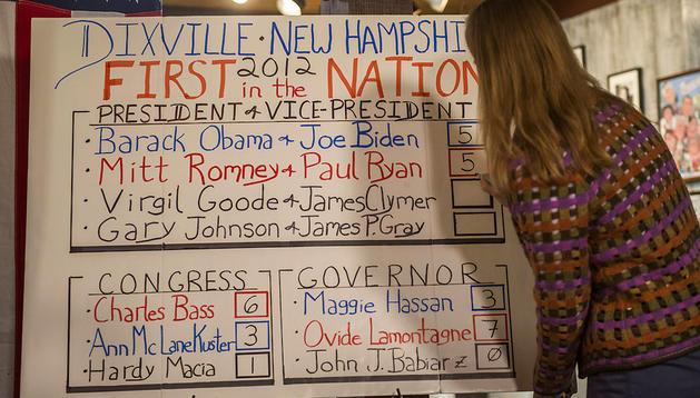 Resultado electoral en Dixville Notch, que ha dado un empate entre Obama y Romney