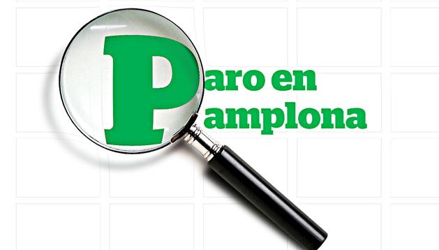 Logotipo del analisis del paro en Pamplona y su comarca