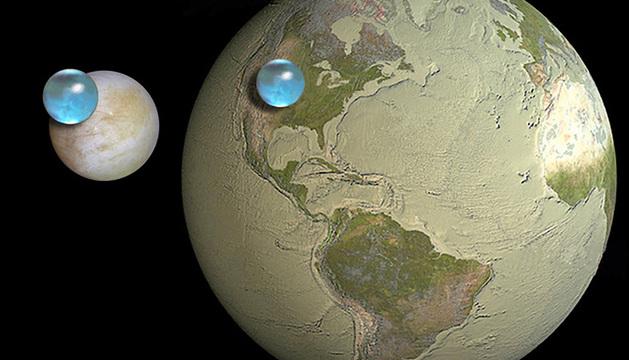 El agua en la Tierra.