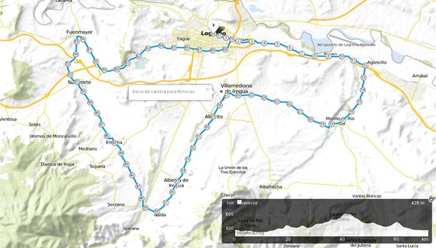 Perfil y mapa de la etapa ciclista en la categoría masculina