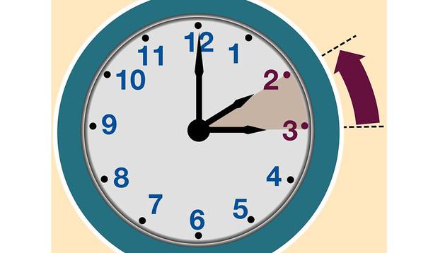 El horario de invierno obliga a retrasar los relojes una hora