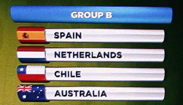 Grupo B del Mundial de Brasil 2014 tras el sorteo, con España, Holanda, Chile y Australkia
