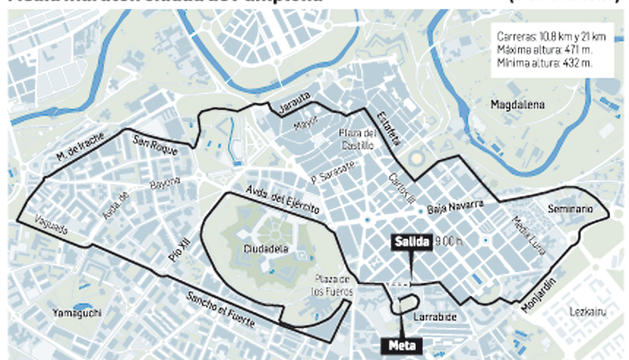 Recorrido de la XXXIII Media Maratón de Pamplona
