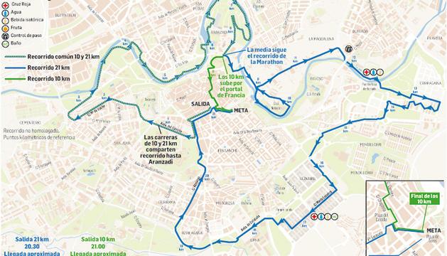 Gráfico del trazado de las carreras de 21 y 10 kilómetros de la San Fermín Marathon